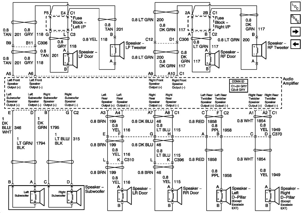 medium resolution of wiring diagram for cadillac escalade wiring diagram centre 2004 cadillac deville bose wiring diagram cadillac bose