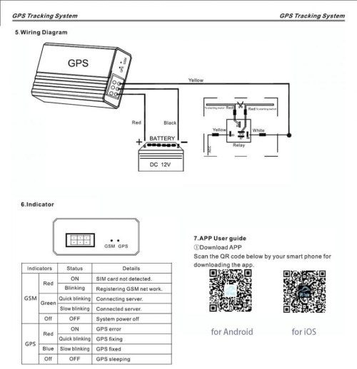 small resolution of calamp gps wiring diagram