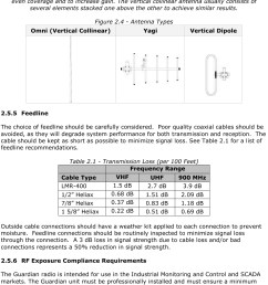 calamp gps wiring diagram calamp gps wiring diagram new 5046 300 guardian 400 wireless radio [ 981 x 1458 Pixel ]