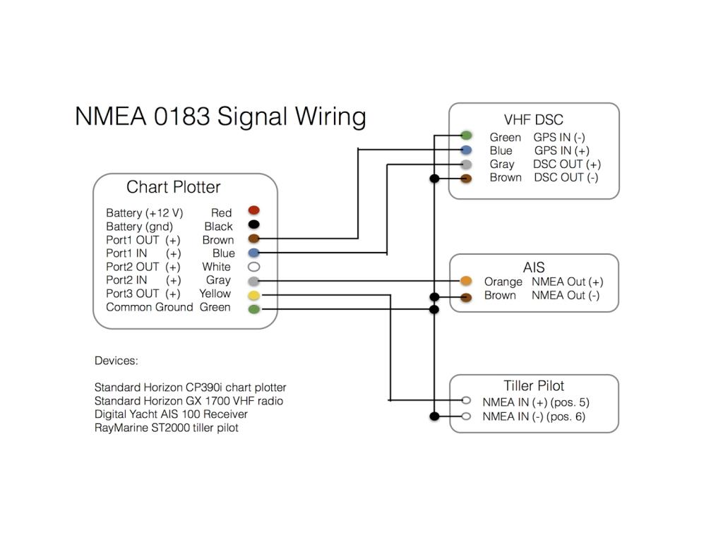 hight resolution of  garmin dsc wiring diagram wiring diagrams on garmin nmea 2000 network nmea 0183 to