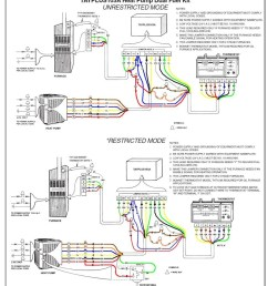 carrier heat pump low voltage wiring diagram hvac thermostat wiring diagram lovely wonderful carrier heating [ 905 x 1024 Pixel ]