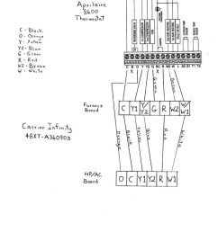 carrier infinity thermostat wiring diagram carrier infinity thermostat wiring diagram wikiduh rh wikiduh carrier infinity [ 791 x 1024 Pixel ]