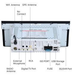carvox alarm wiring diagram pioneer radio wiring diagram collection pioneer radio wiring collection aftermarket radio [ 1500 x 1500 Pixel ]