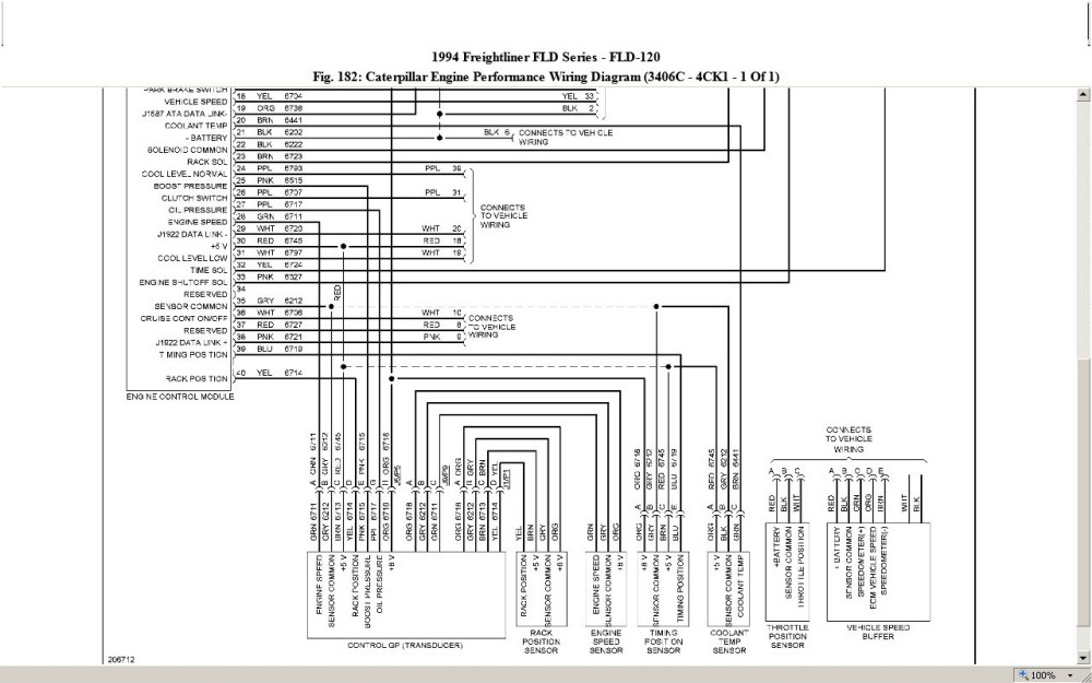 medium resolution of cat wiring diagram 13 simple wiring schema cat oil cooler 3408 cat engine diagram for wiring