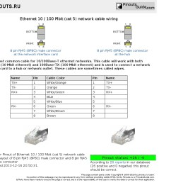 10 100 ethernet wiring diagram wiring diagram blog mix 8 pin wire diagram cat 5 wiring [ 1024 x 892 Pixel ]