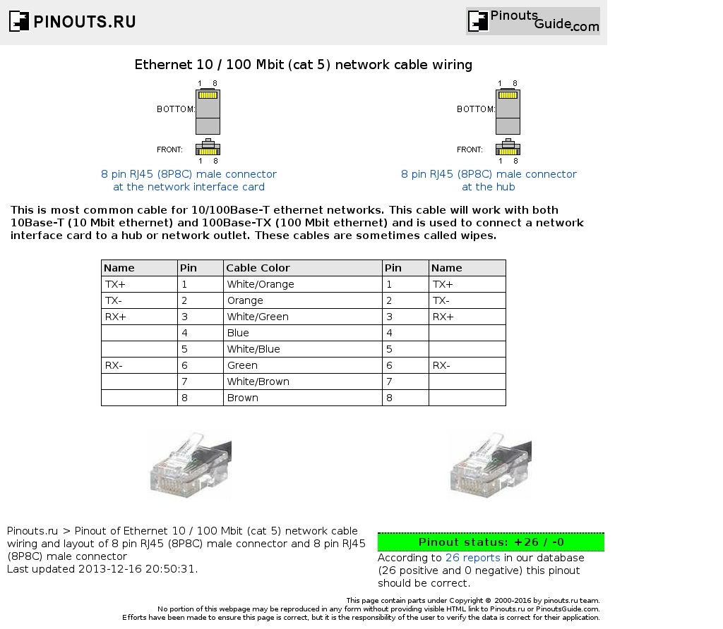 10 Pin Rj45 Wiring - Wiring Diagrams Digital Network Cable Rj Wiring Diagram on