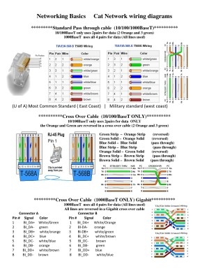 Cat 5 Wiring Diagram Pdf | Free Wiring Diagram