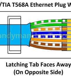 cat 6 wiring diagram b [ 2470 x 1323 Pixel ]