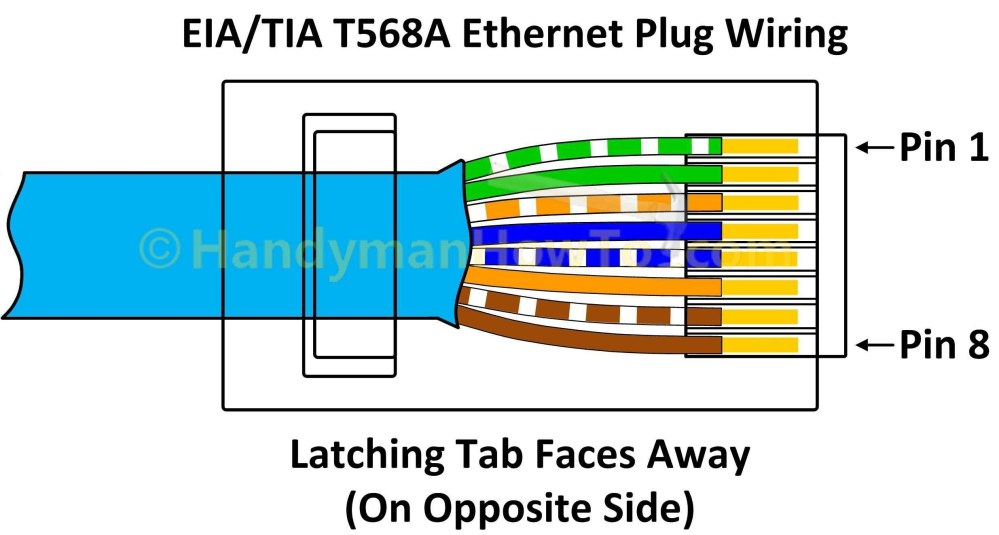medium resolution of cat 6 wiring diagram b