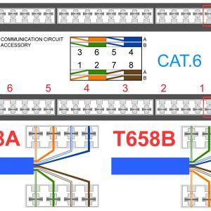 Legrand Rj45 Jack Wiring Diagram Wiring Diagram