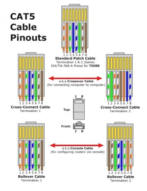 Cat 6 Wiring Diagram B | Free Wiring Diagram
