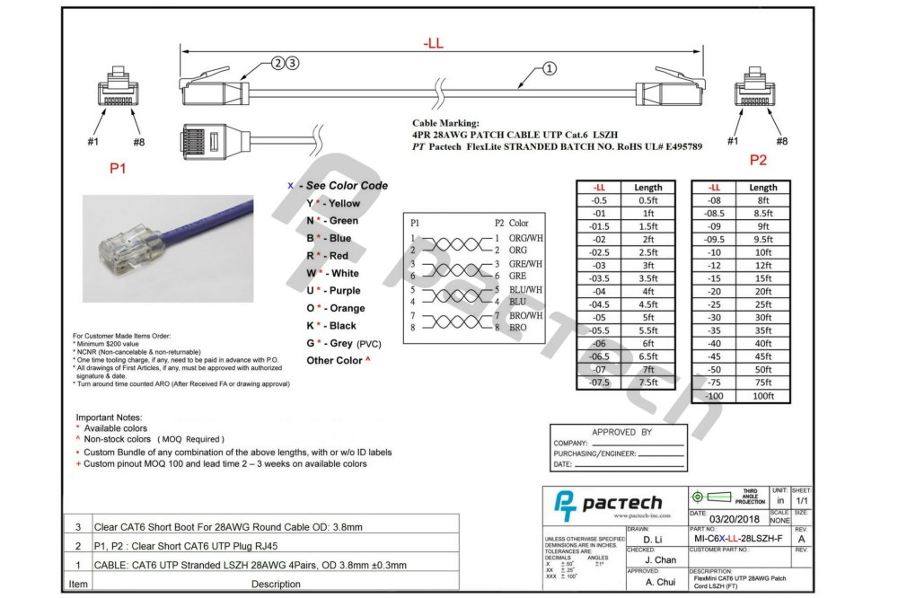 medium resolution of cat 6 wiring diagram rj45 rj45 wiring diagram australia new ethernet cable wiring diagram australia