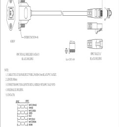cat six wiring diagram cat 6 wiring diagram fresh adafruit adafruit accessories 15d [ 828 x 1068 Pixel ]