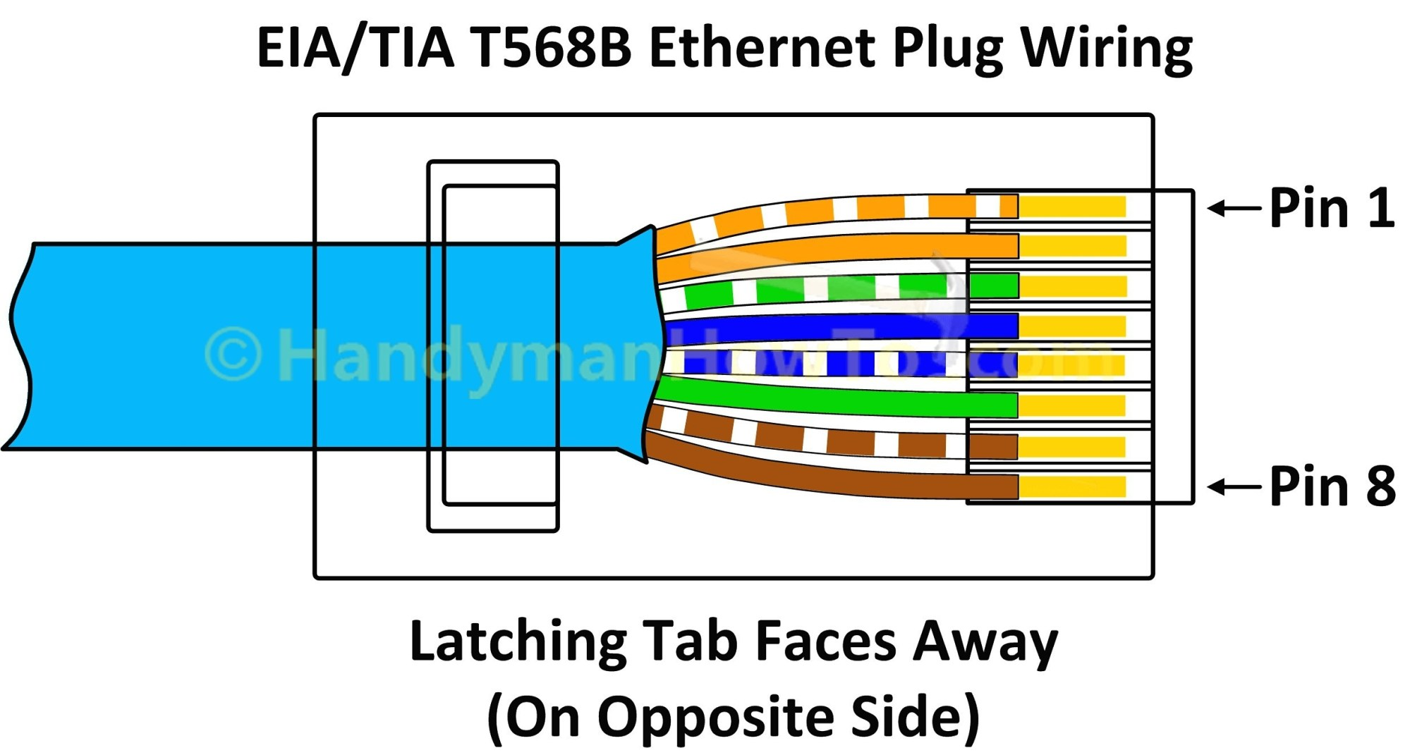 hight resolution of cat5 b wiring diagram