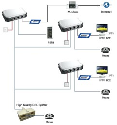 cat5 dsl wiring diagram free wiring diagram [ 1605 x 1605 Pixel ]