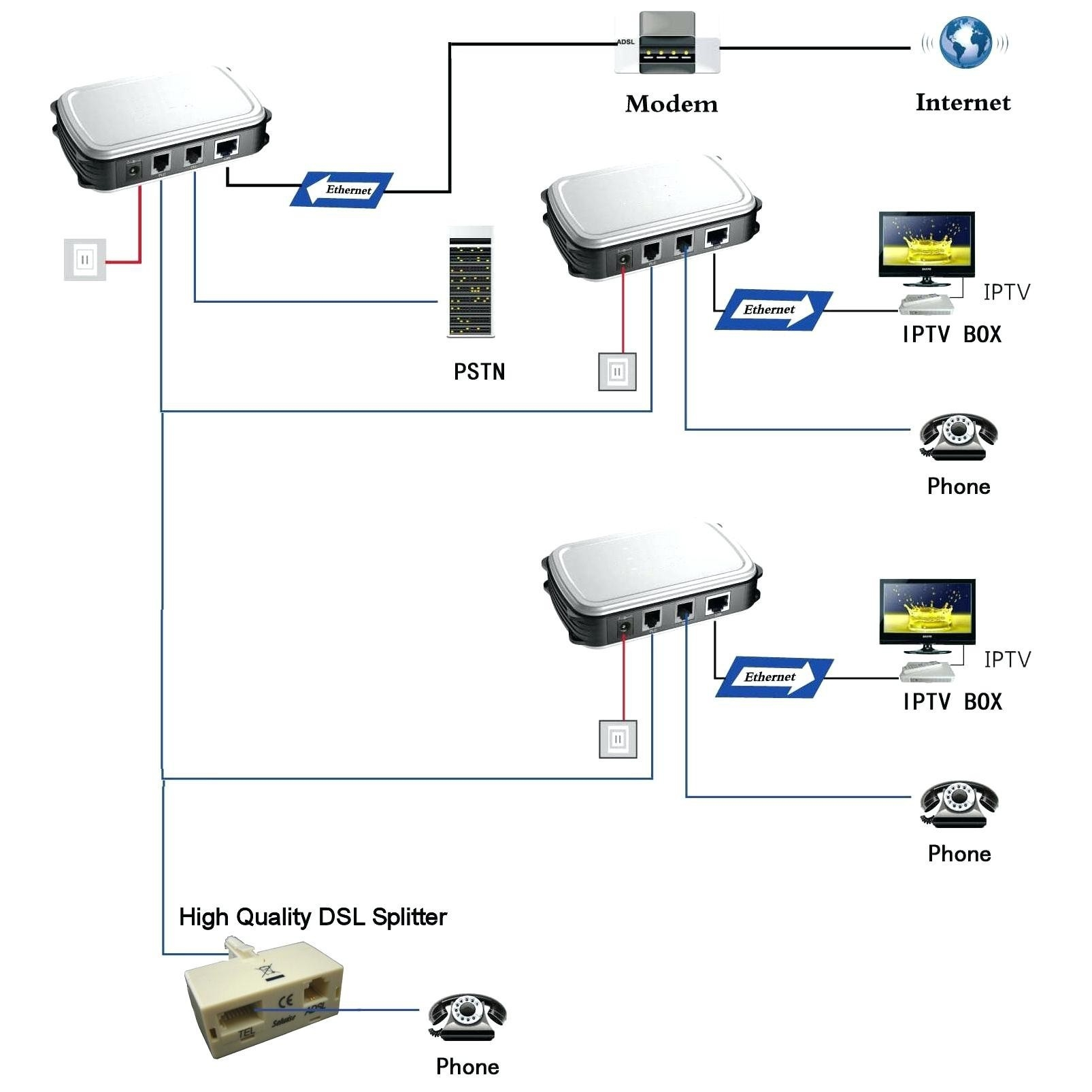hight resolution of cat5 dsl wiring diagram free wiring diagram