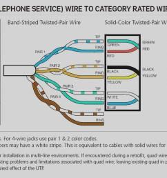 cat5 telephone jack wiring diagram cat 5 wall jack wiring diagram download gallery telephone jack [ 2031 x 970 Pixel ]