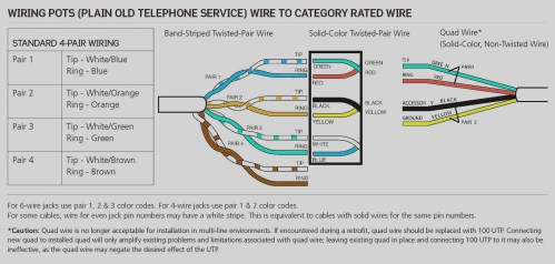small resolution of cat5 telephone jack wiring diagram cat 5 wall jack wiring diagram download gallery telephone jack