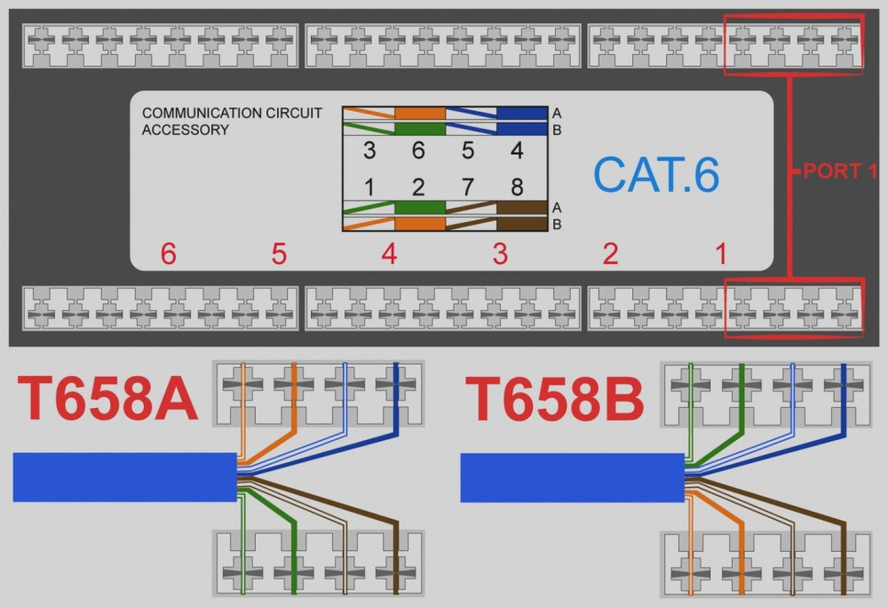 medium resolution of cat5 wall plate wiring diagram cat 6 wiring diagram wall jack download beautiful surface mount