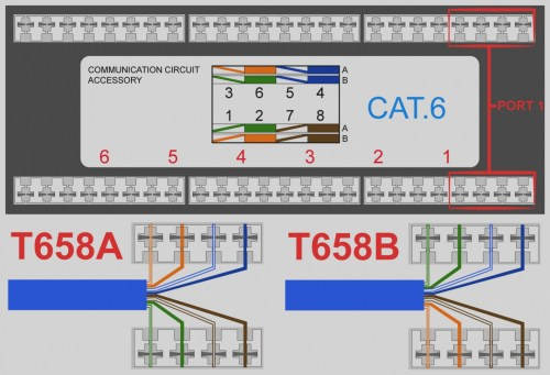 small resolution of cat5 wall plate wiring diagram cat 6 wiring diagram wall jack download beautiful surface mount