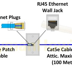 cat6 ethernet cable wiring diagram cat6 faceplate wiring diagram download cat6 wiring diagram inspirational 568b [ 1615 x 596 Pixel ]