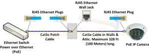 Cat6 Faceplate Wiring Diagram | Free Wiring Diagram