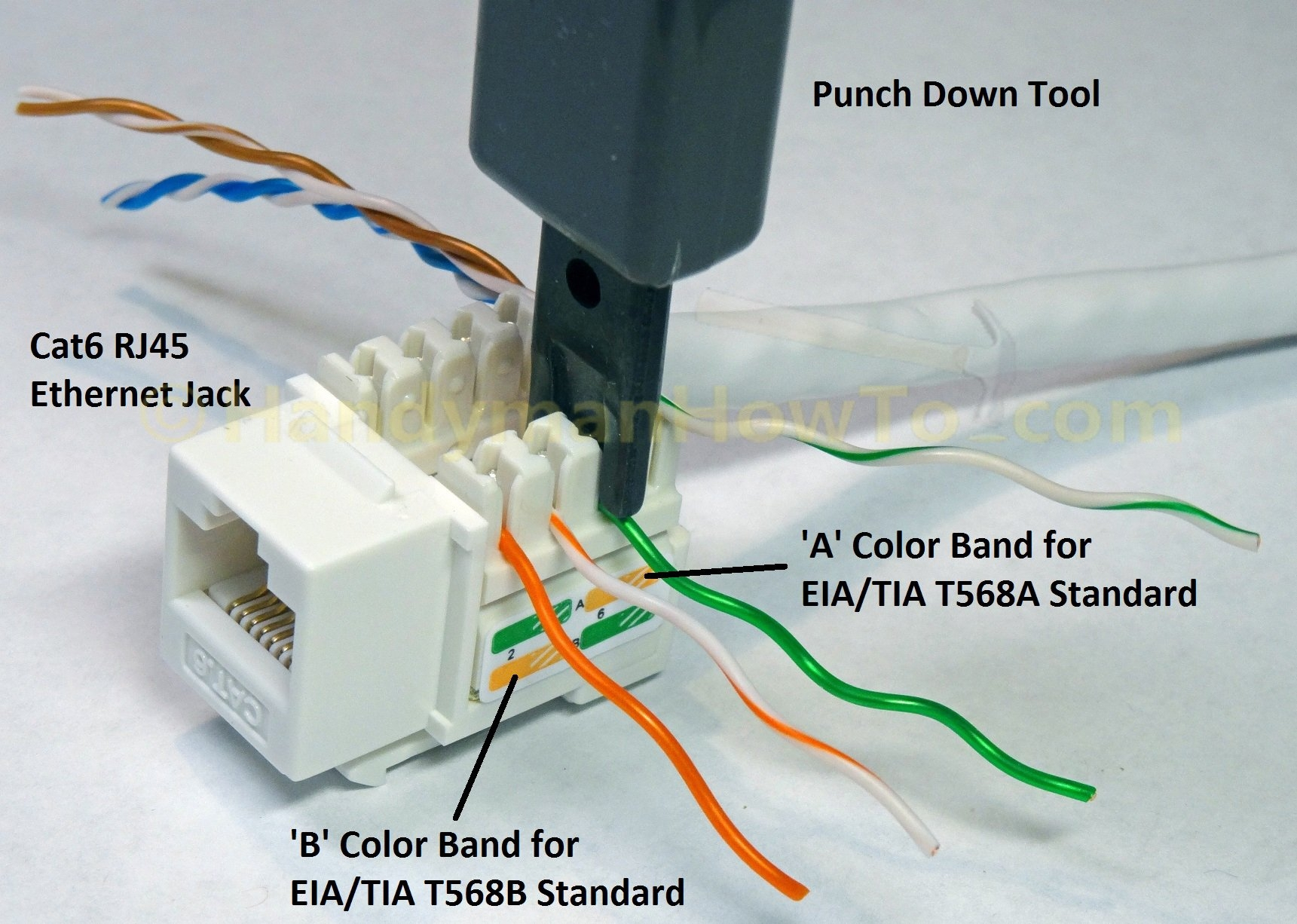 Ethernet Wiring Diagram T568b