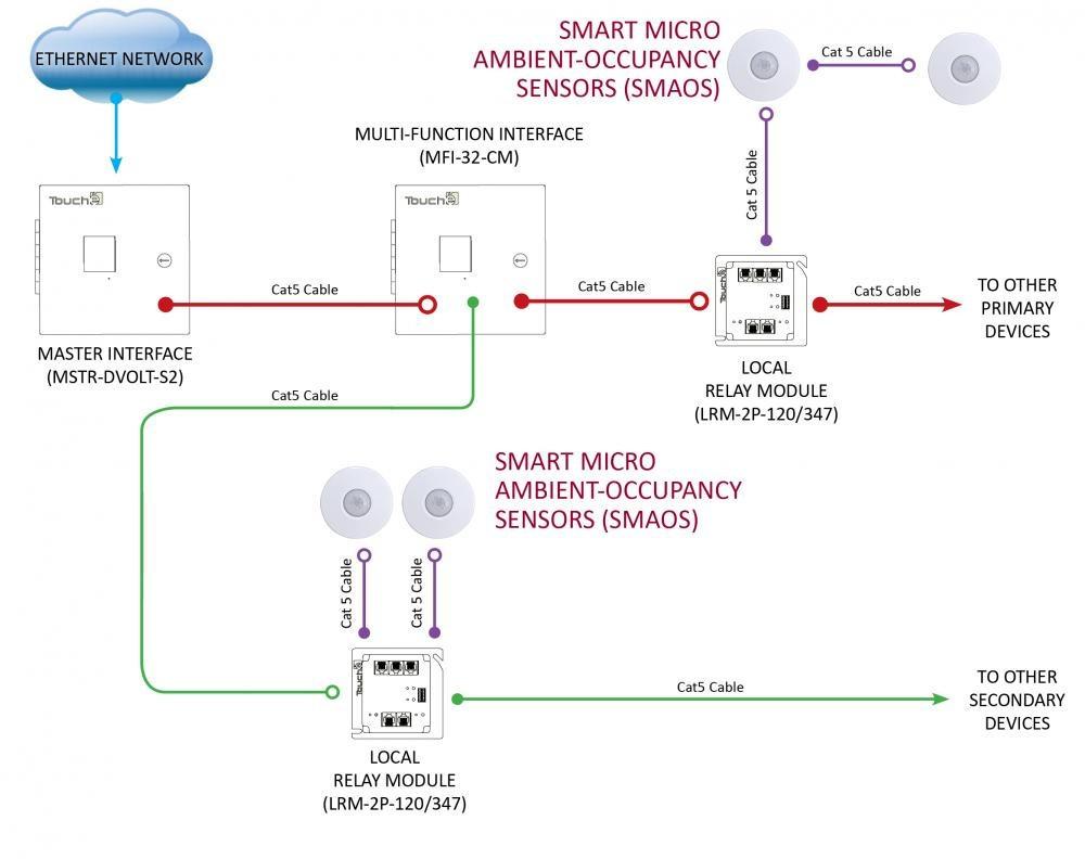 medium resolution of ceiling mount occupancy sensor wiring diagram