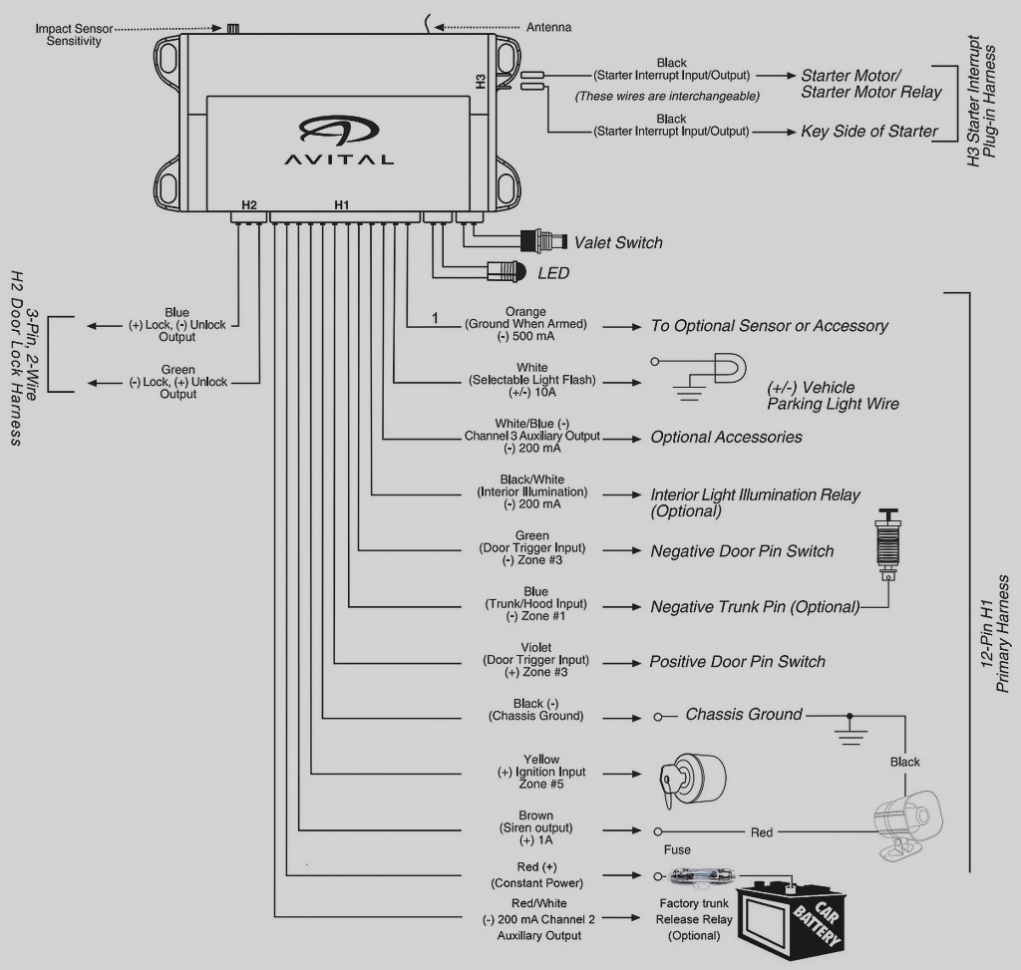 bulldog security remote start wiring diagram simple motorcycle indicator avital 4103 schematic access 2 communications keyless entry system mercury grand marquis