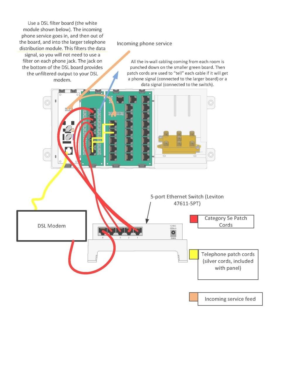 medium resolution of centurylink nid wiring diagram centurylink dsl wiring diagram list adsl home wiring diagram valid home