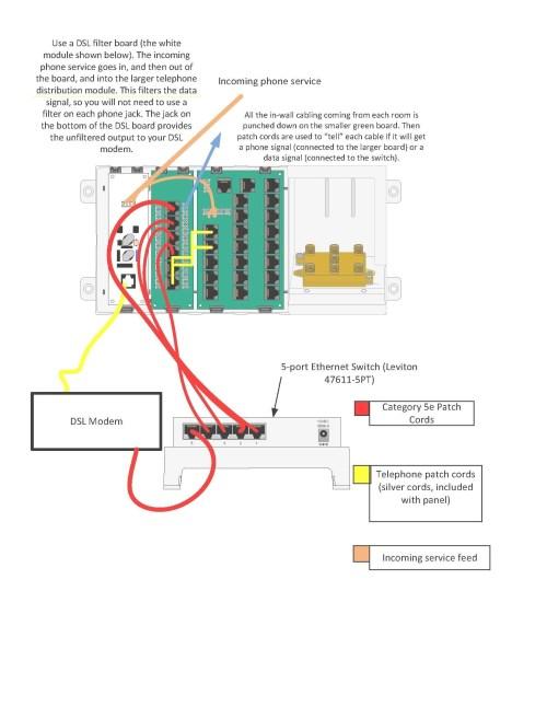 small resolution of centurylink nid wiring diagram centurylink dsl wiring diagram list adsl home wiring diagram valid home