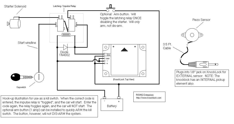 hight resolution of garage wiring basics 18 9 nuerasolar co u2022 larger versionnameauto fan wiringgifviews119502size130 kbid24094