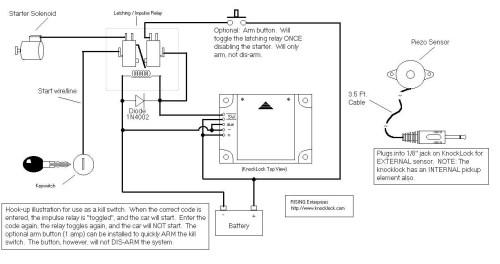 small resolution of garage wiring basics 18 9 nuerasolar co u2022 larger versionnameauto fan wiringgifviews119502size130 kbid24094