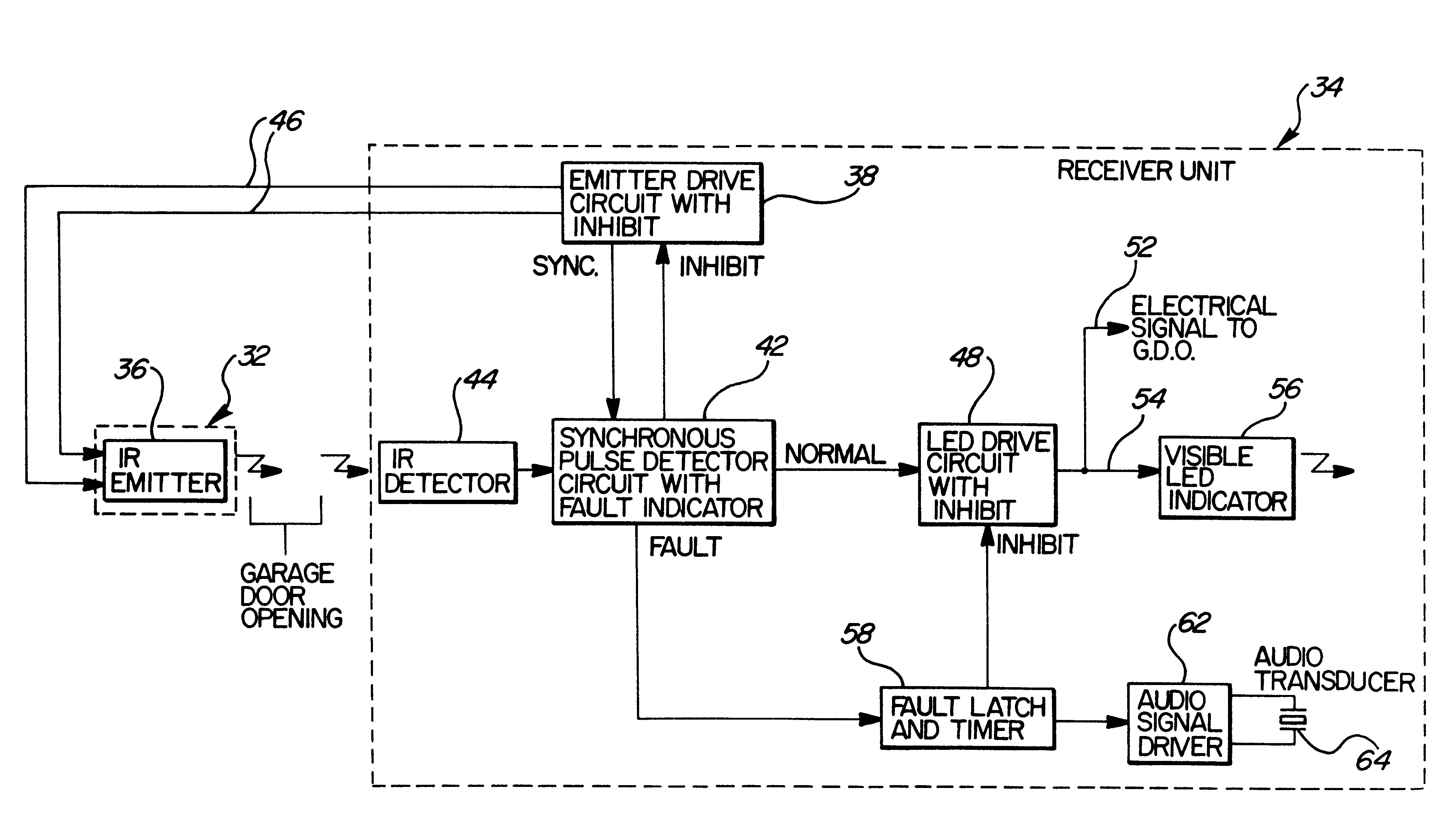 chamberlain garage door opener schematic wiring diagram list Garage Door Opener Parts Diagram