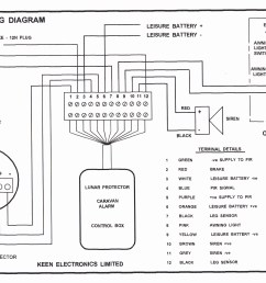 chapman vehicle security system wiring diagram wiring diagram for home security camera new wiring diagram [ 4384 x 3088 Pixel ]