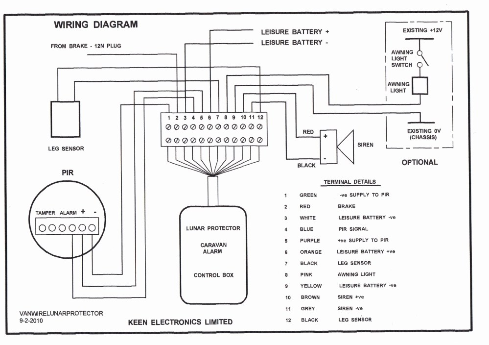 medium resolution of chapman vehicle security system wiring diagram wiring diagram for home security camera new wiring diagram