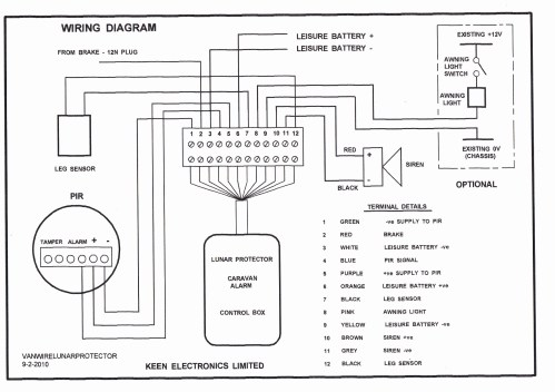 small resolution of chapman vehicle security system wiring diagram wiring diagram for home security camera new wiring diagram