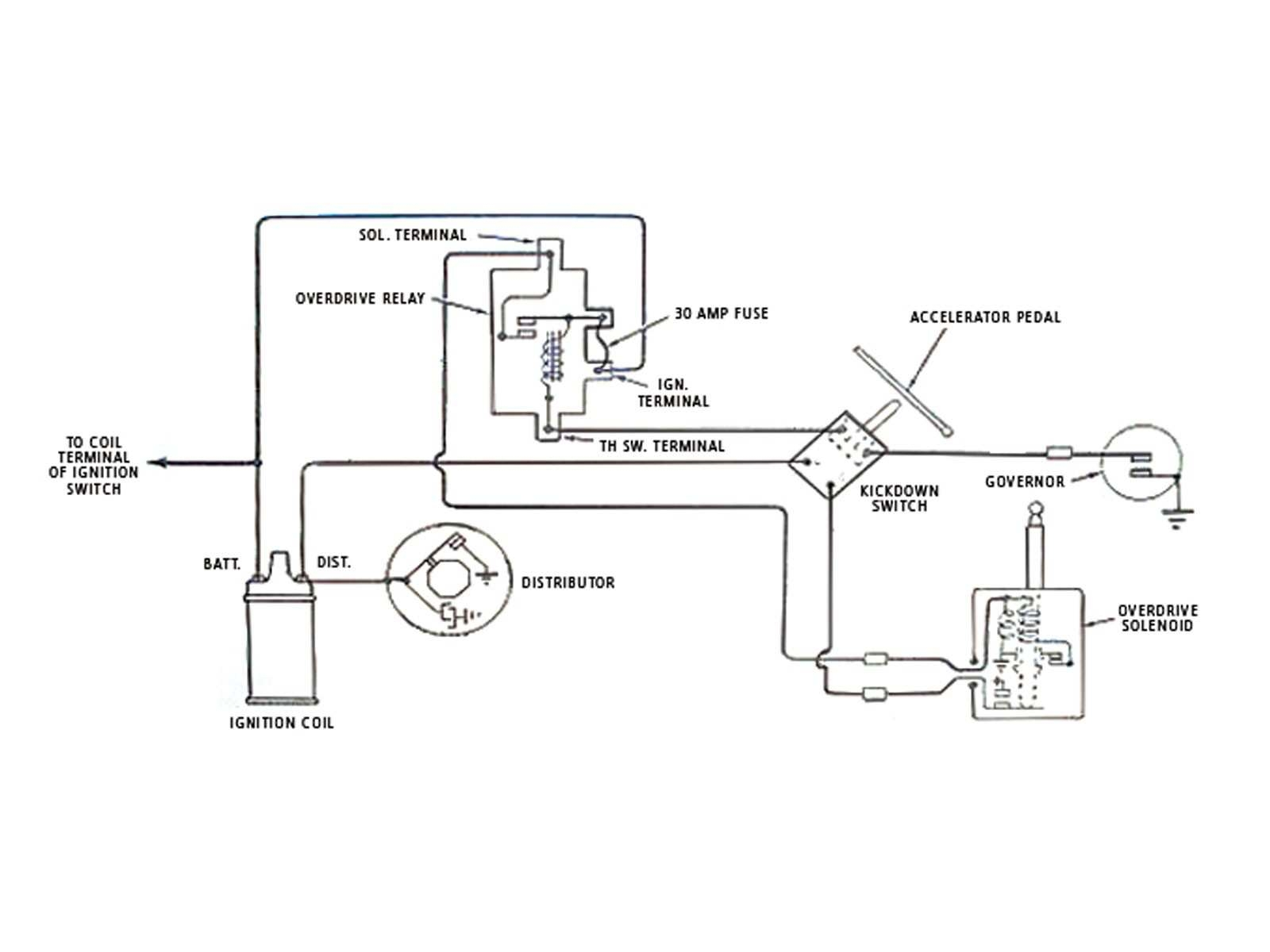 hight resolution of chevy 350 ignition coil wiring diagram ignition coil wiring diagram new basic od troubleshooting chevytalk
