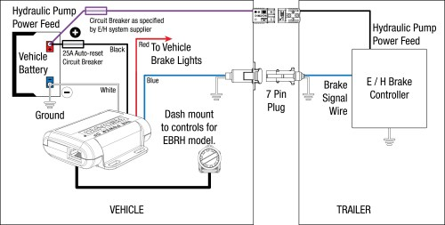 small resolution of chevy brake controller wiring diagram chevy brake controller wiring diagram download tail light wiring diagram