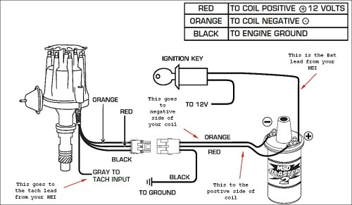small resolution of chevy hei distributor wiring diagram free wiring diagram rh ricardolevinsmorales com chevy 235 coil wiring chevy coil wiring diagram