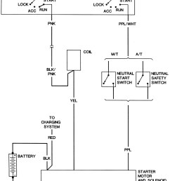 chevy starter wiring diagram starter wiring diagram chevy collection fig 20 e download wiring diagram [ 1000 x 1224 Pixel ]