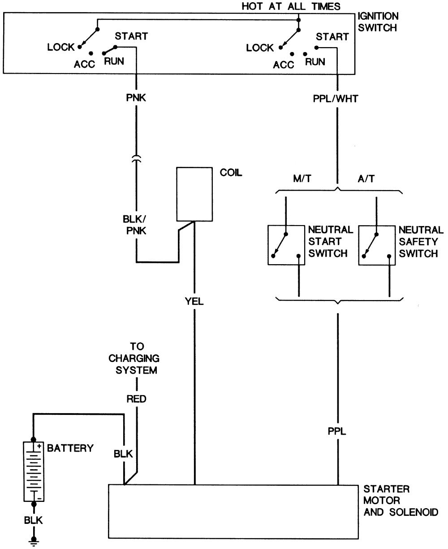 medium resolution of chevy starter wiring diagram starter wiring diagram chevy collection fig 20 e download wiring diagram