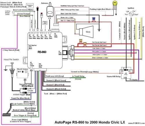 small resolution of clark forklift ignition switch wiring diagram clark forklift ignition switch wiring diagram pin ignition switch