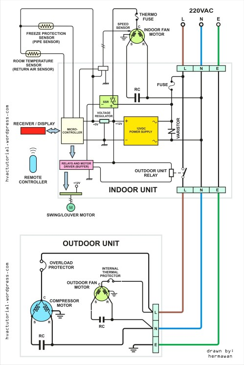 small resolution of clark forklift ignition switch wiring diagram clark forklift ignition switch wiring diagram sample wiring diagram