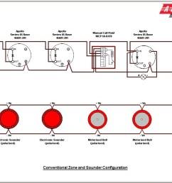 class b fire alarm wiring diagram [ 1024 x 768 Pixel ]