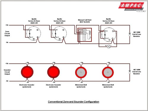 small resolution of class b fire alarm wiring diagram