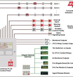 class b fire alarm wiring diagram mercial fire alarm system wiring diagram and addressable smoke [ 1024 x 768 Pixel ]