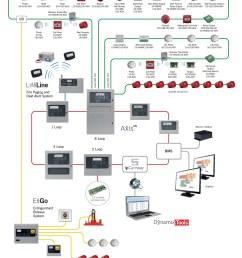 class b fire alarm wiring diagram wiring diagram alarm system home best class fire alarm [ 2332 x 2687 Pixel ]
