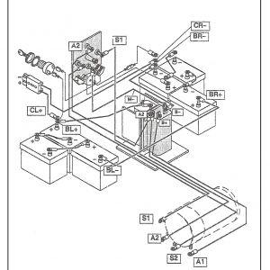 Club Car Carryall 2 Wiring Diagram Free Download. club car