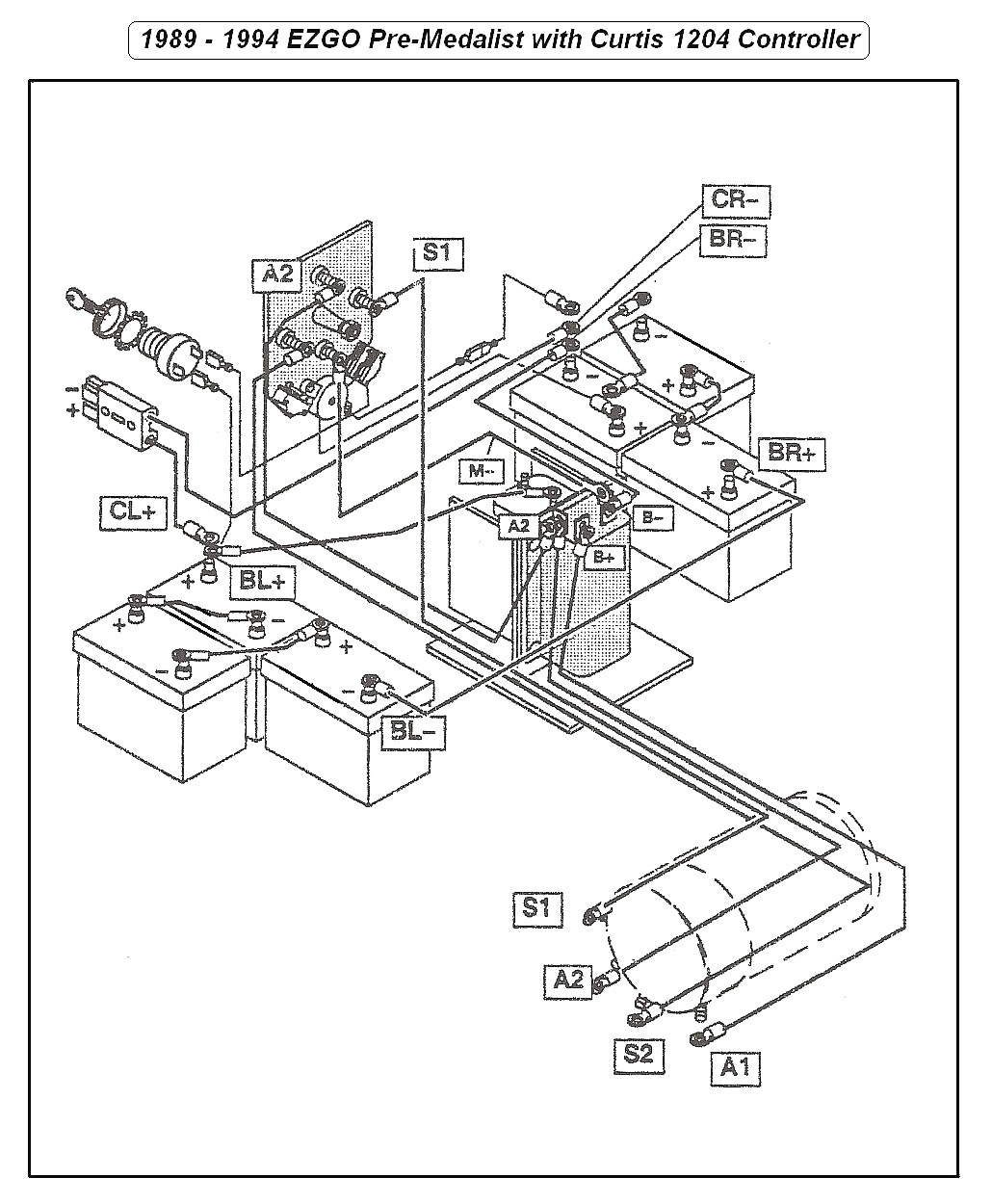 curtis controller wiring diagram 48 volt golf cart wiring diagram Golf Cart Wiring Diagram Pq0834950064